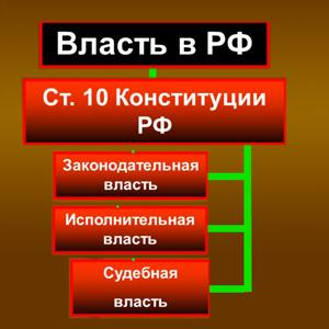Органы власти Челно-Вершин