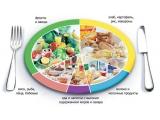 Гостиница Надеждино - иконка «питание» в Челно-Вершинах